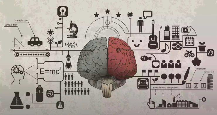Hafıza Teknikleri: İsimleri Hafızaya Kodlamak